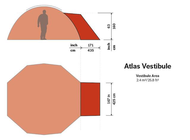 Hilleberg Atlas Absid Grön (2019)